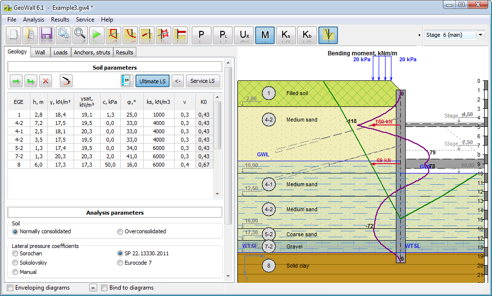 GEOWALL – CALCULATION OF SHEET PILE WALL | GeoSoft